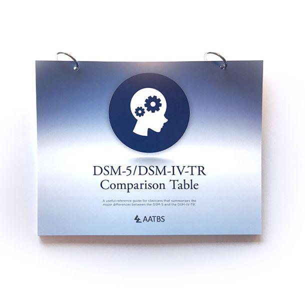 DSM-5/DSM-IV-TR Comparison Chart